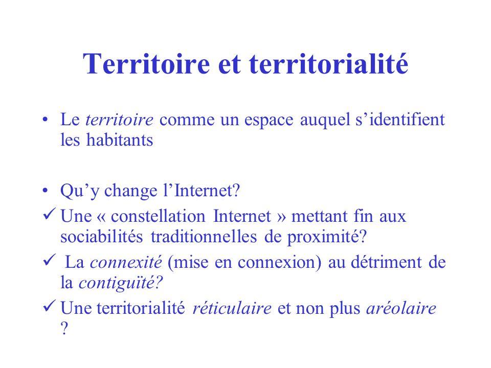 Territoire et territorialité