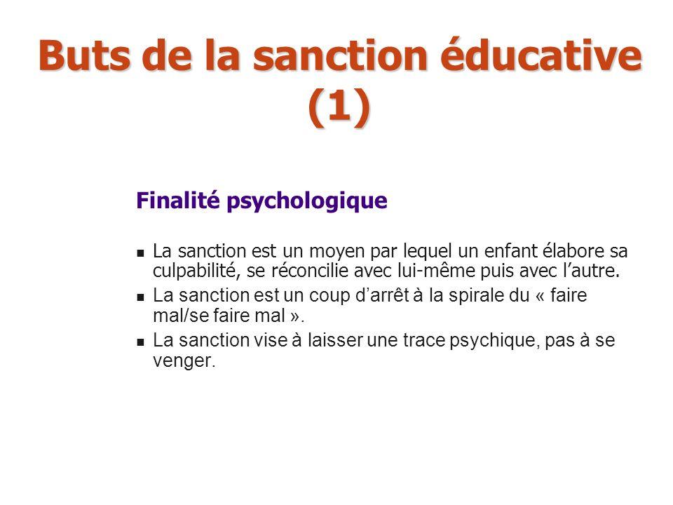 Buts de la sanction éducative (1)