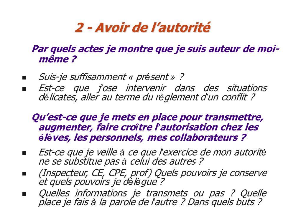 2 - Avoir de l'autorité Par quels actes je montre que je suis auteur de moi-même Suis-je suffisamment « présent »