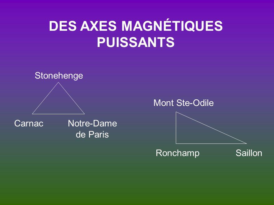 DES AXES MAGNÉTIQUES PUISSANTS