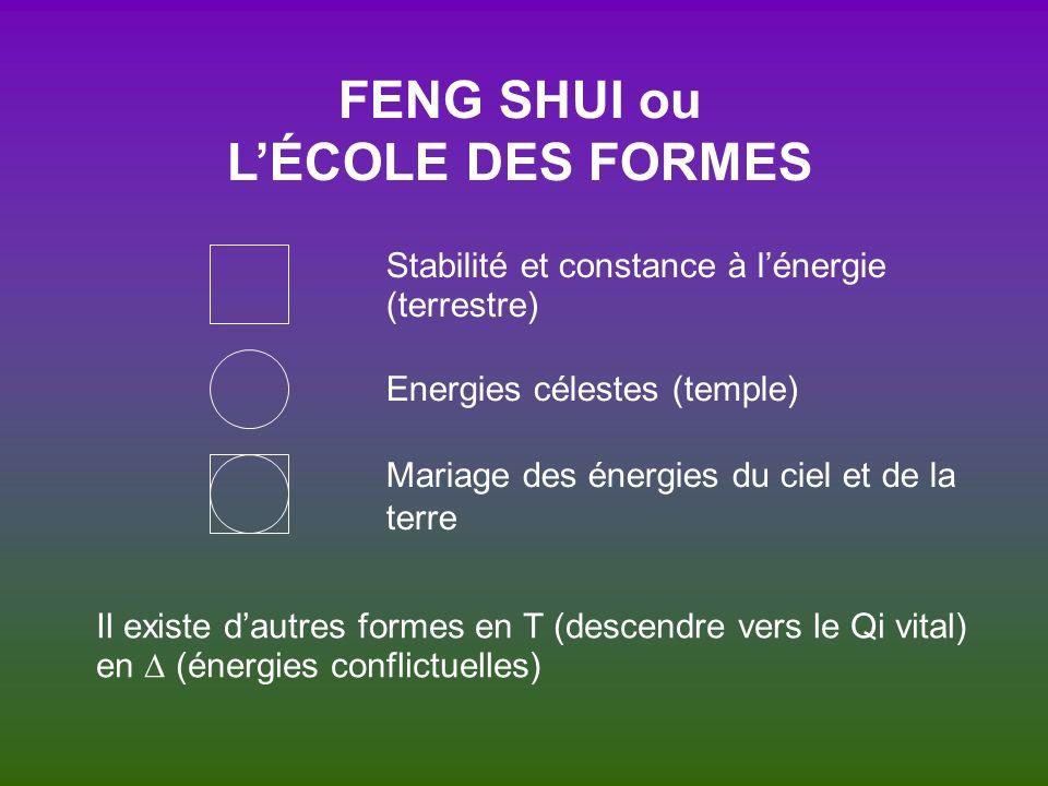 FENG SHUI ou L'ÉCOLE DES FORMES