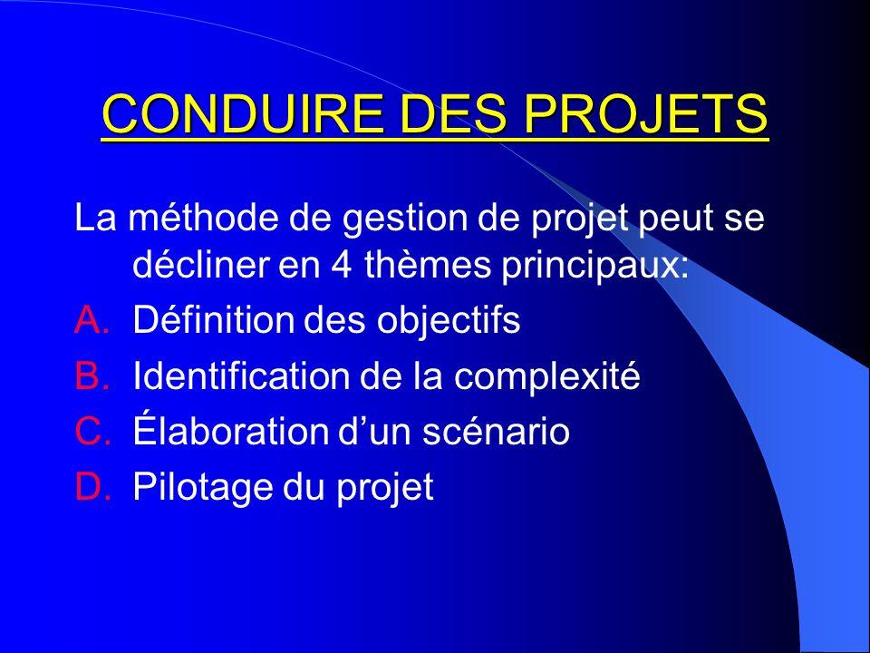 CONDUIRE DES PROJETS La méthode de gestion de projet peut se décliner en 4 thèmes principaux: Définition des objectifs.