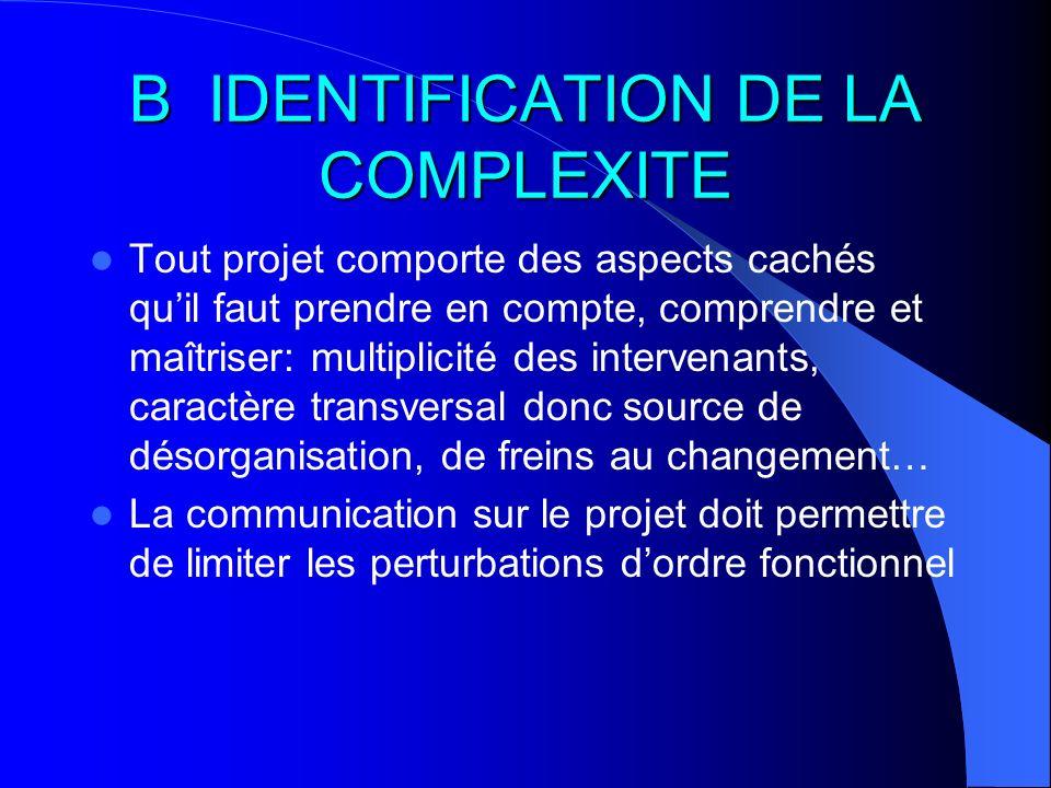 B IDENTIFICATION DE LA COMPLEXITE