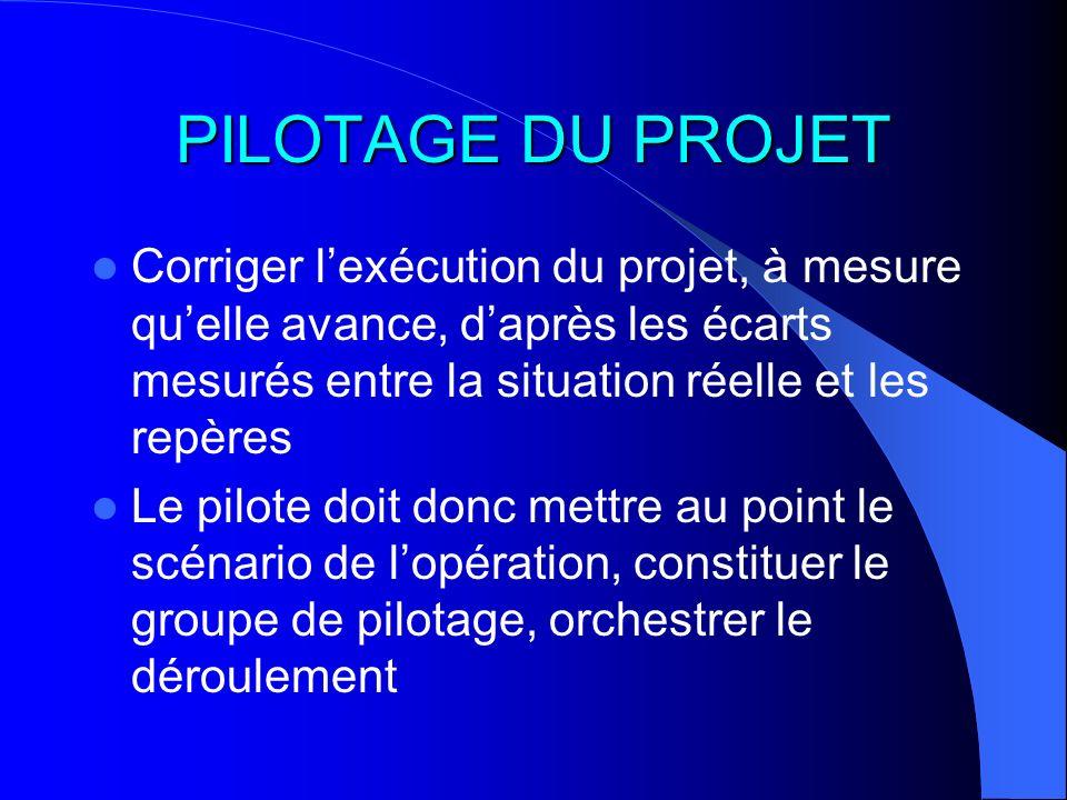 PILOTAGE DU PROJET Corriger l'exécution du projet, à mesure qu'elle avance, d'après les écarts mesurés entre la situation réelle et les repères.