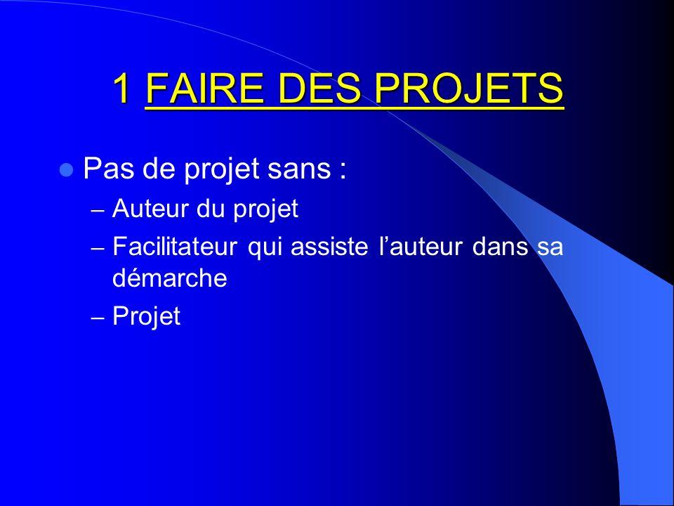 1 FAIRE DES PROJETS Pas de projet sans : Auteur du projet