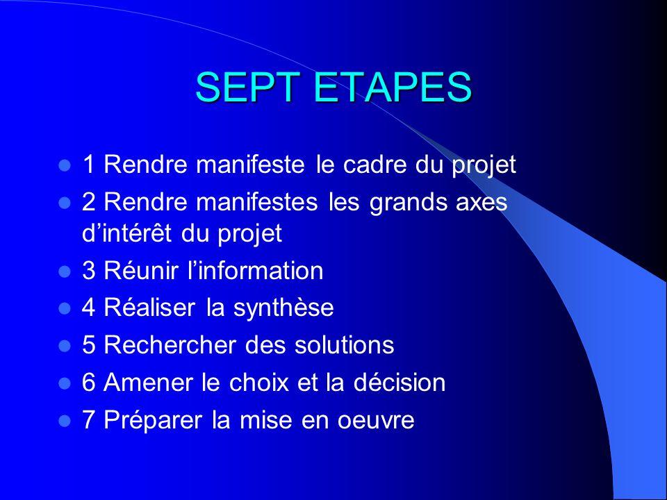 SEPT ETAPES 1 Rendre manifeste le cadre du projet