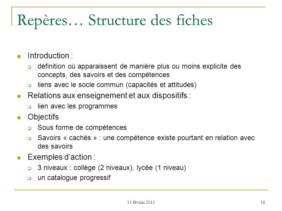 Repères… Structure des fiches