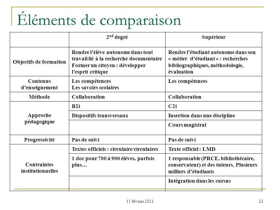 Éléments de comparaison
