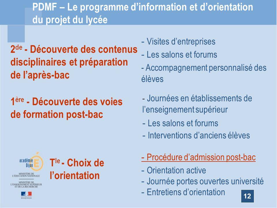 PDMF – Le programme d'information et d'orientation du projet du lycée