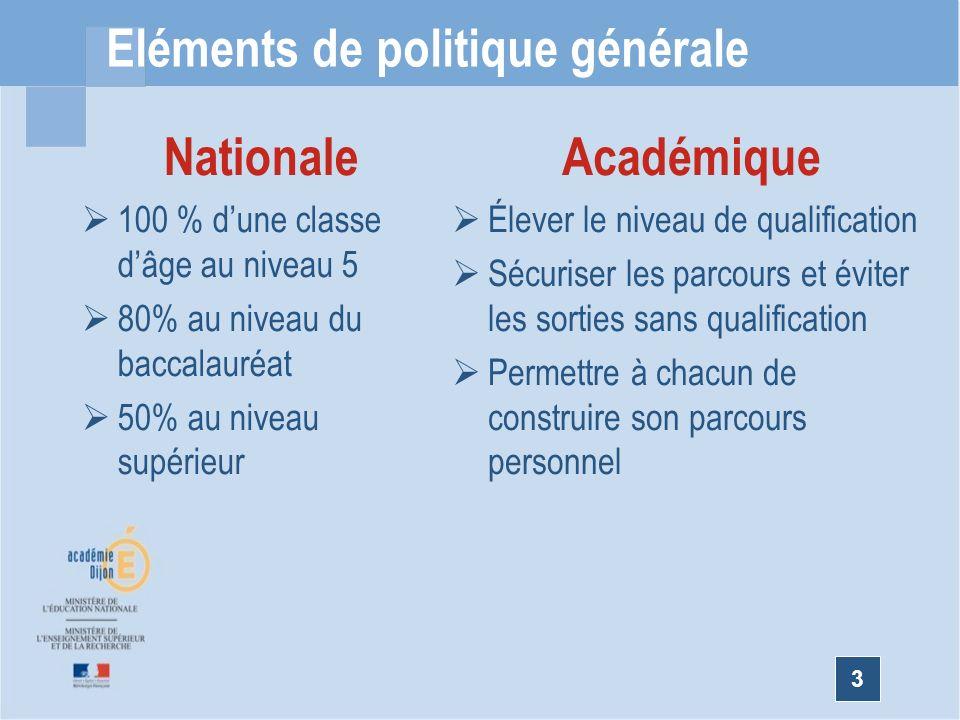 Eléments de politique générale