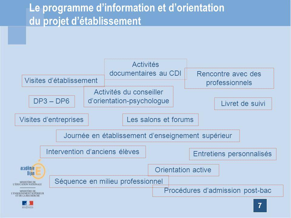Le programme d'information et d'orientation du projet d'établissement