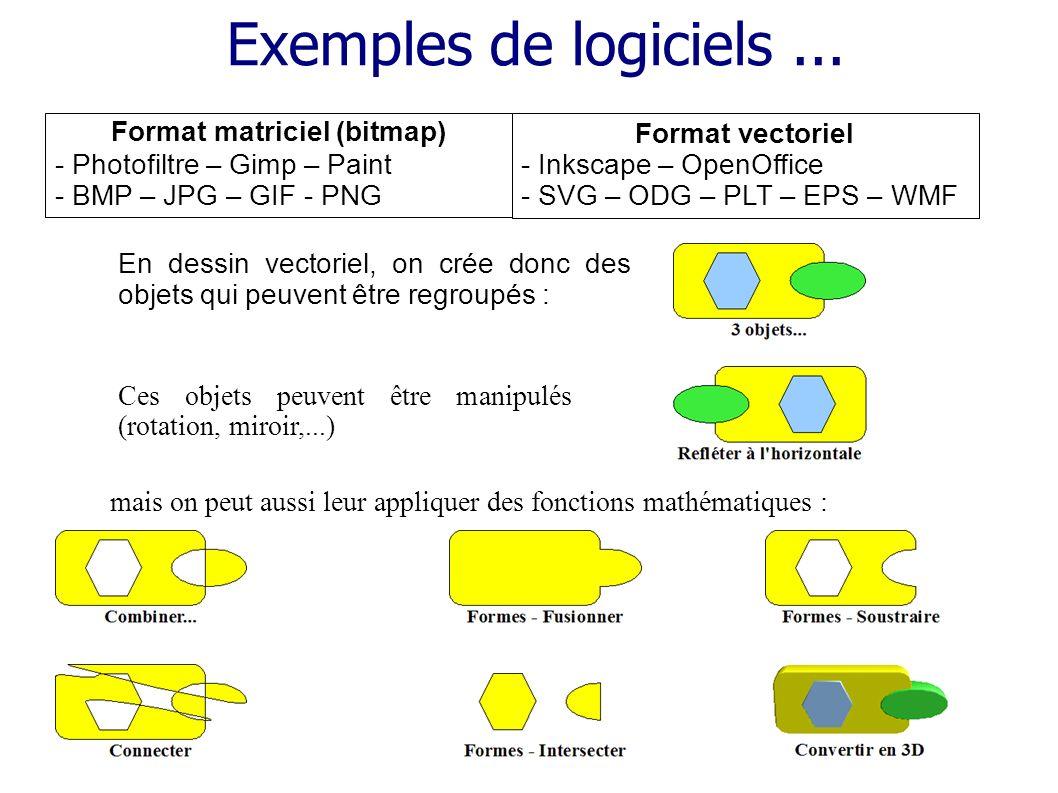 Format matriciel (bitmap)