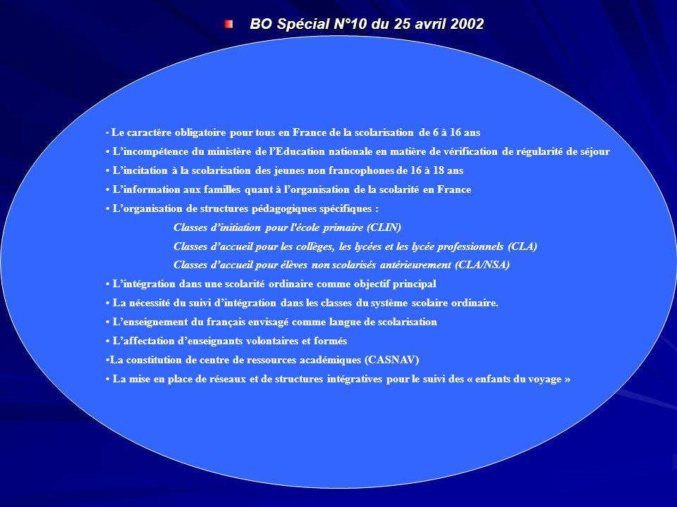 BO Spécial N°10 du 25 avril 2002 Le caractère obligatoire pour tous en France de la scolarisation de 6 à 16 ans.