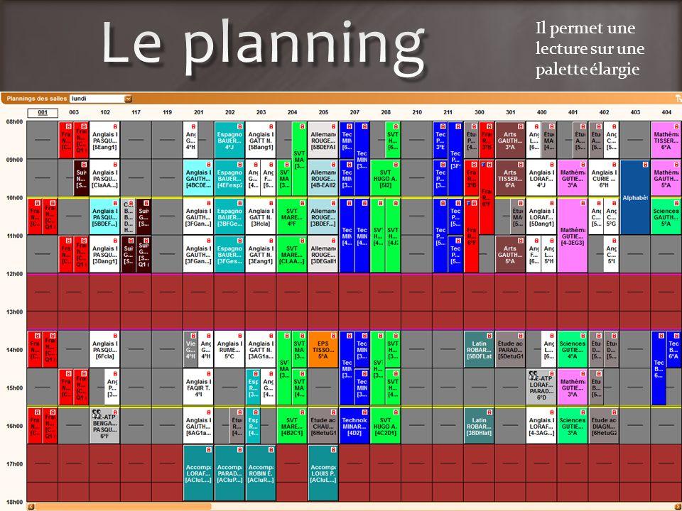 Le planning Il permet une lecture sur une palette élargie