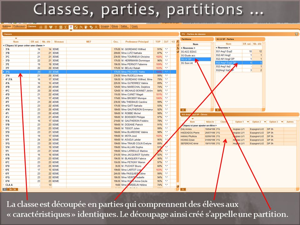 Classes, parties, partitions …