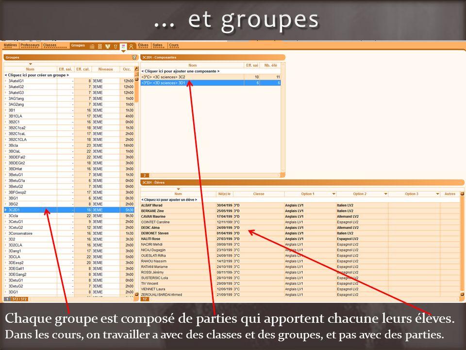 … et groupes Chaque groupe est composé de parties qui apportent chacune leurs élèves.