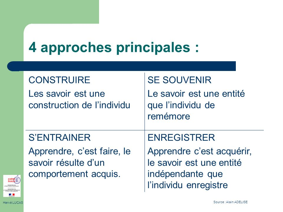 4 approches principales :