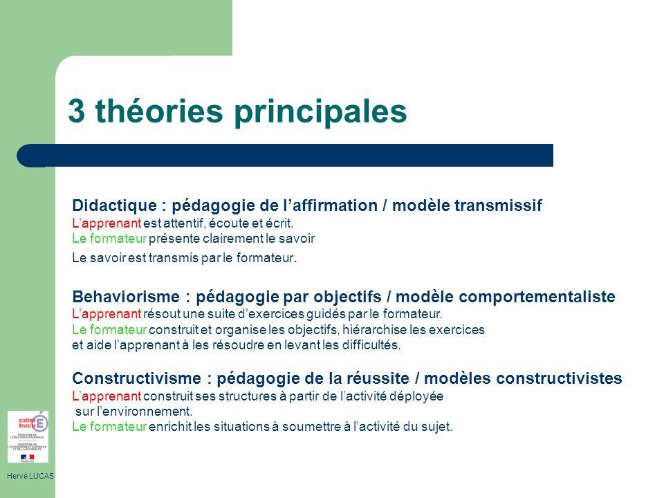 3 théories principales Didactique : pédagogie de l'affirmation / modèle transmissif. L'apprenant est attentif, écoute et écrit.