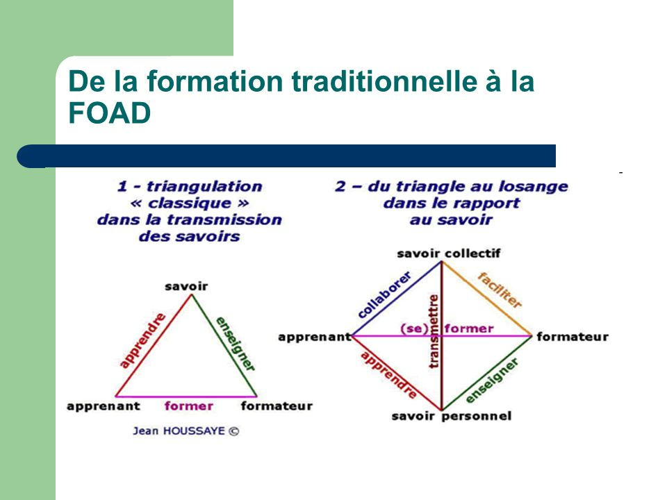 De la formation traditionnelle à la FOAD