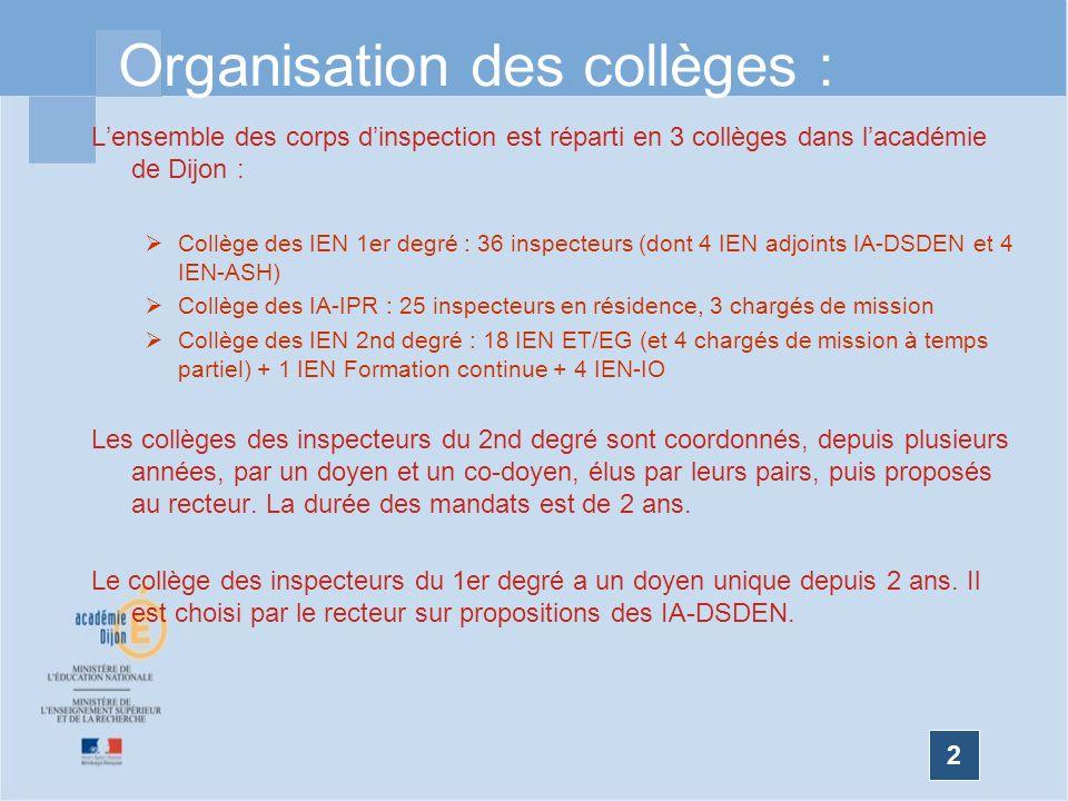 Organisation des collèges :