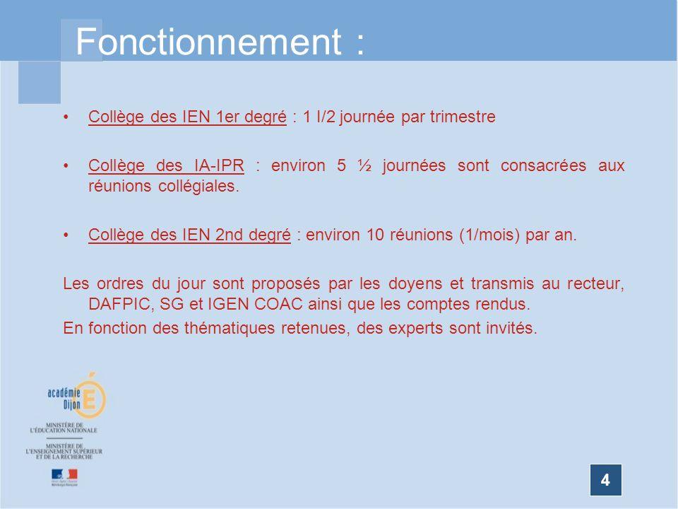 Fonctionnement : Collège des IEN 1er degré : 1 I/2 journée par trimestre.