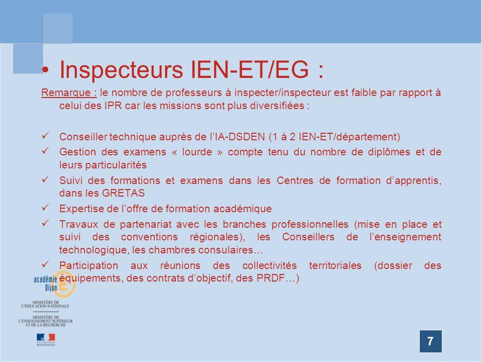 Inspecteurs IEN-ET/EG :