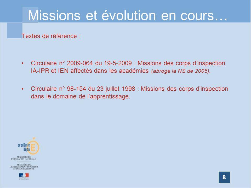 Missions et évolution en cours…