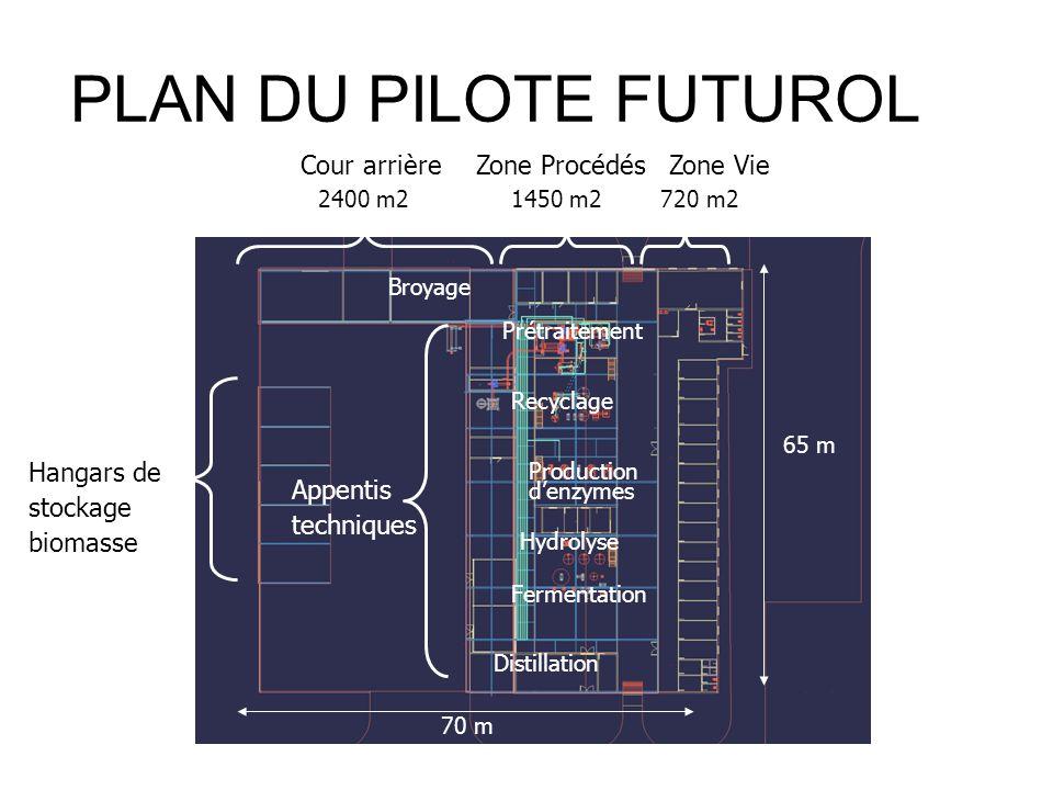 PLAN DU PILOTE FUTUROL Cour arrière Zone Procédés Zone Vie Hangars de