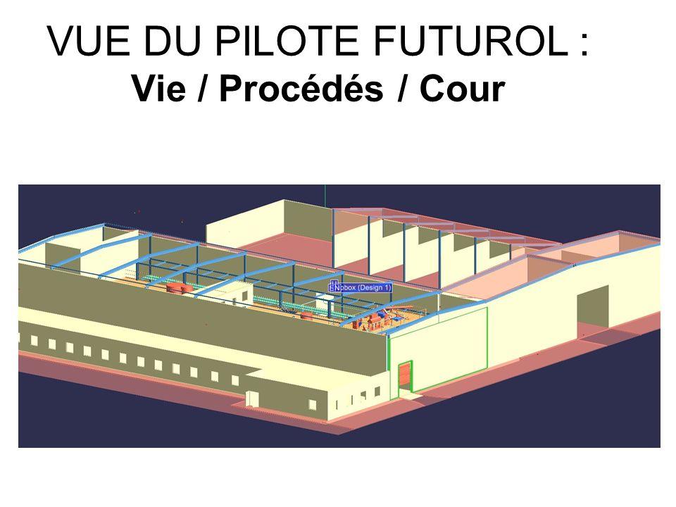 VUE DU PILOTE FUTUROL : Vie / Procédés / Cour