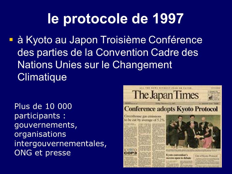 le protocole de 1997à Kyoto au Japon Troisième Conférence des parties de la Convention Cadre des Nations Unies sur le Changement Climatique.