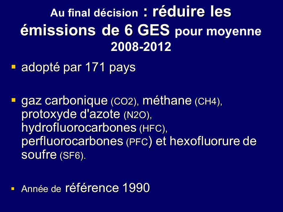 Au final décision : réduire les émissions de 6 GES pour moyenne 2008-2012