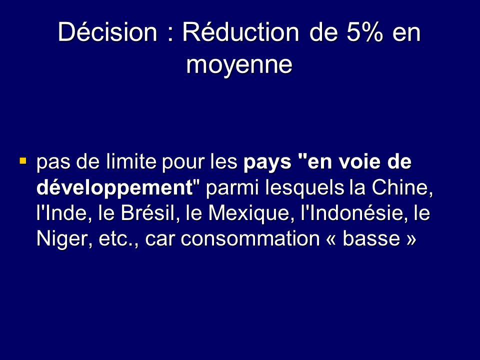 Décision : Réduction de 5% en moyenne