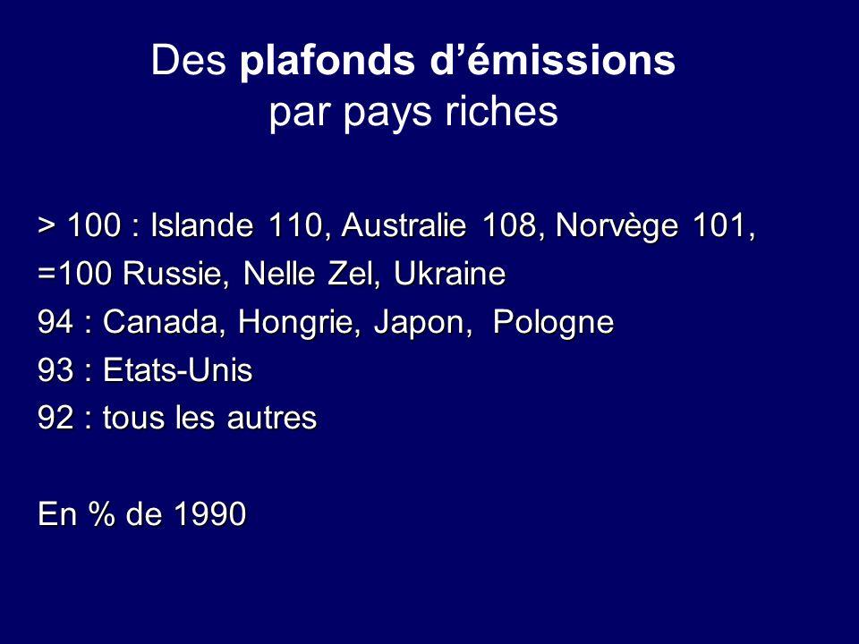 Des plafonds d'émissions par pays riches