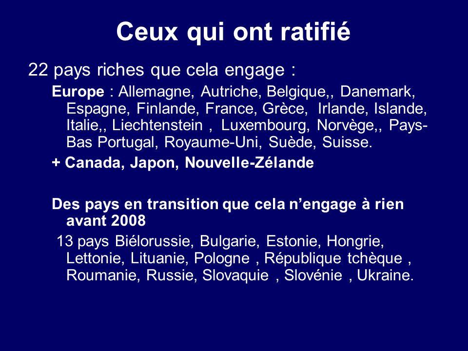 Ceux qui ont ratifié 22 pays riches que cela engage :
