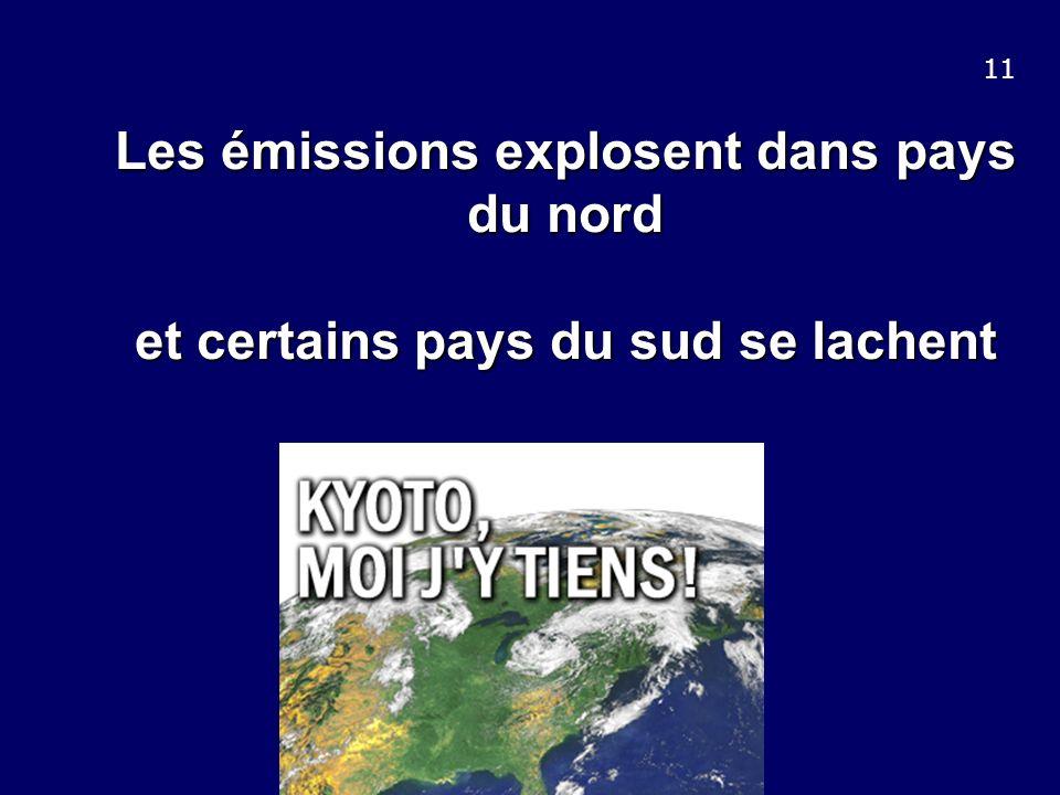 Les émissions explosent dans pays du nord et certains pays du sud se lachent