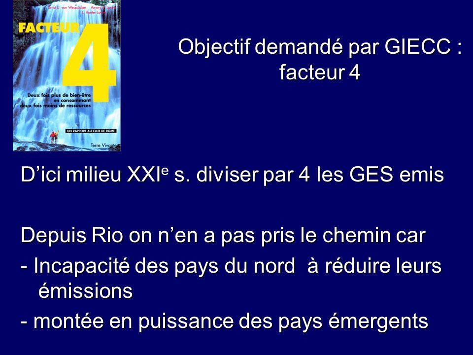 Objectif demandé par GIECC : facteur 4
