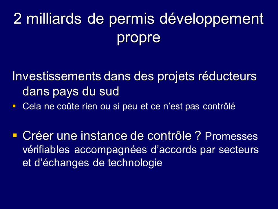 2 milliards de permis développement propre