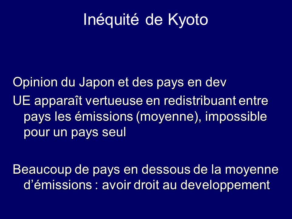 Inéquité de Kyoto Opinion du Japon et des pays en dev