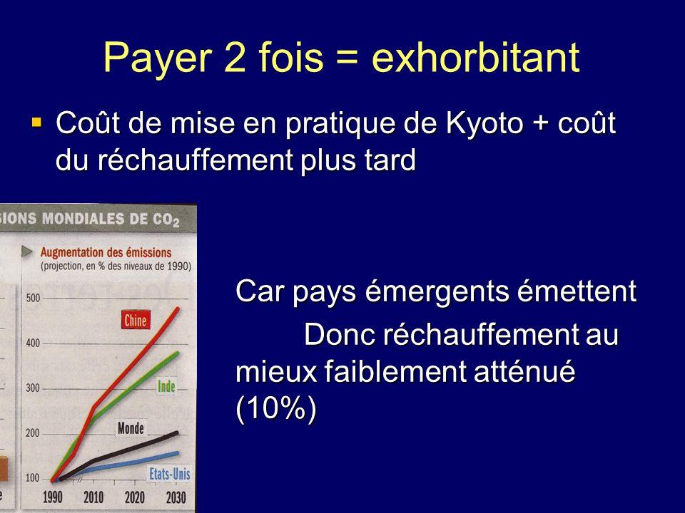 Payer 2 fois = exhorbitant