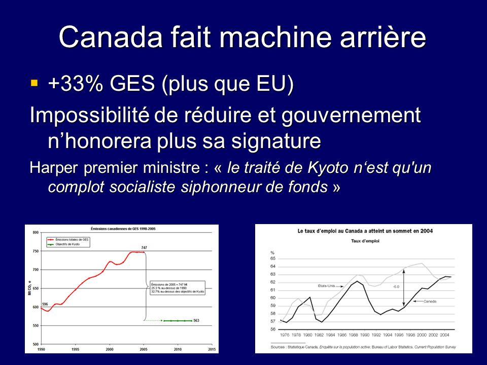 Canada fait machine arrière