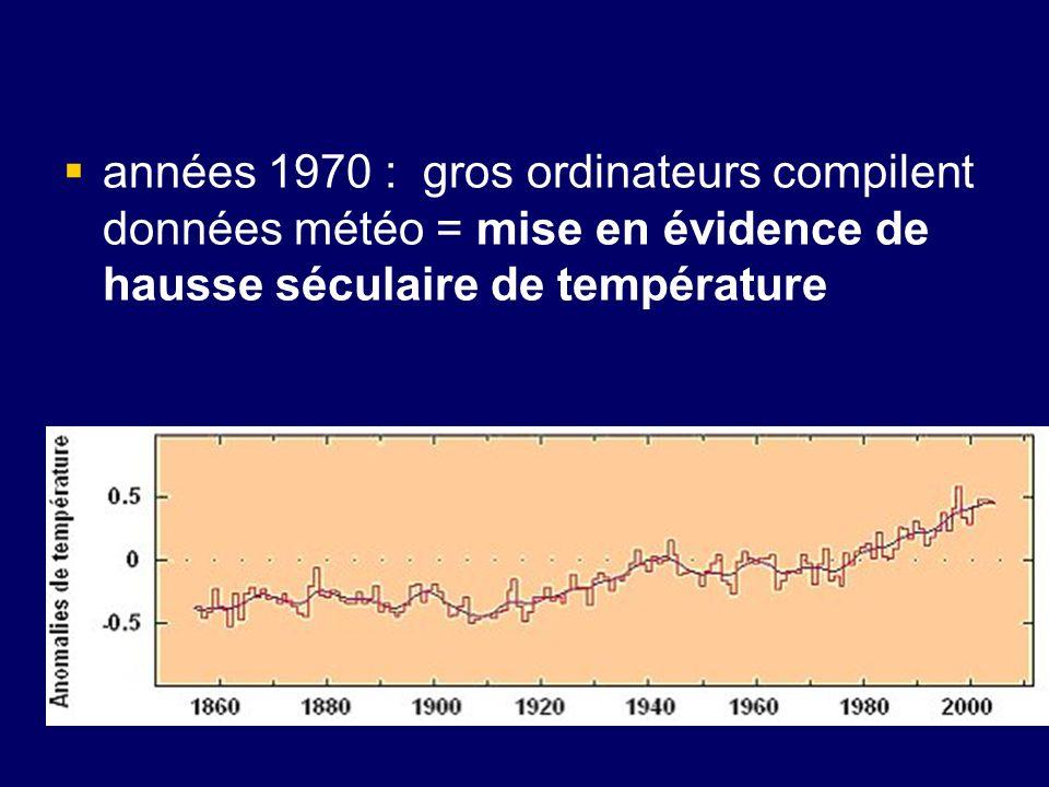 années 1970 : gros ordinateurs compilent données météo = mise en évidence de hausse séculaire de température