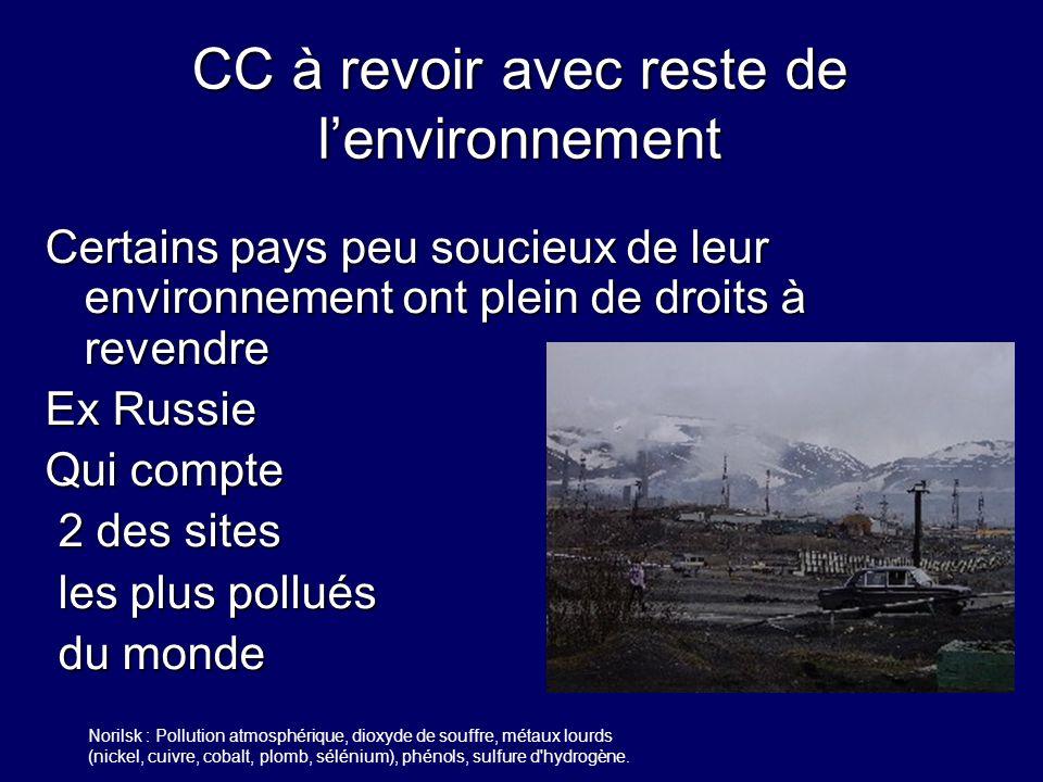 CC à revoir avec reste de l'environnement