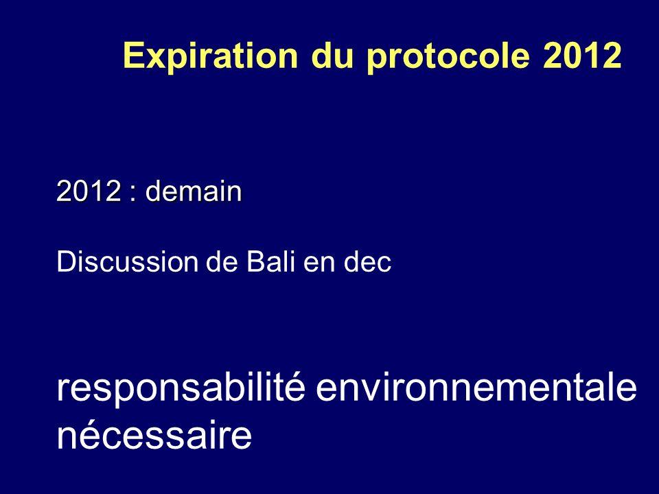 Expiration du protocole 2012 2012 : demain Discussion de Bali en dec responsabilité environnementale nécessaire