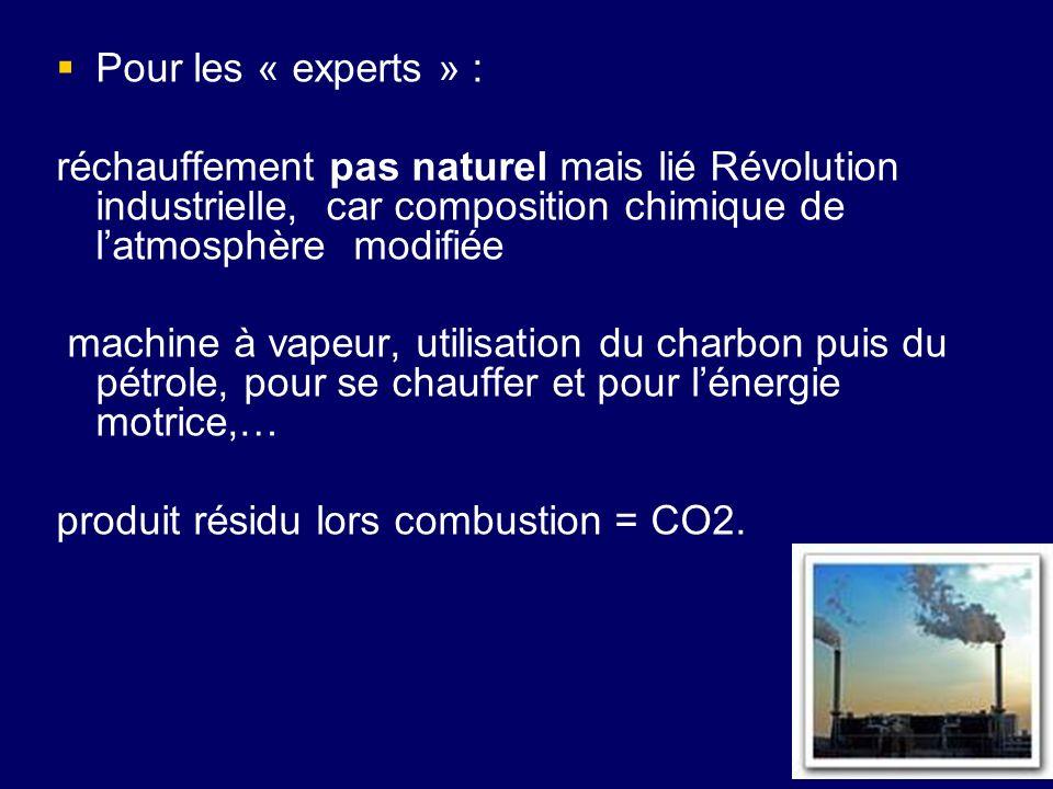 Pour les « experts » :réchauffement pas naturel mais lié Révolution industrielle, car composition chimique de l'atmosphère modifiée.