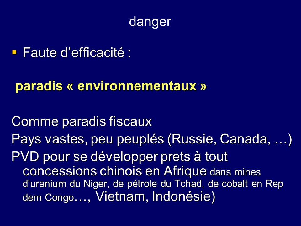 dangerFaute d'efficacité : paradis « environnementaux » Comme paradis fiscaux. Pays vastes, peu peuplés (Russie, Canada, …)