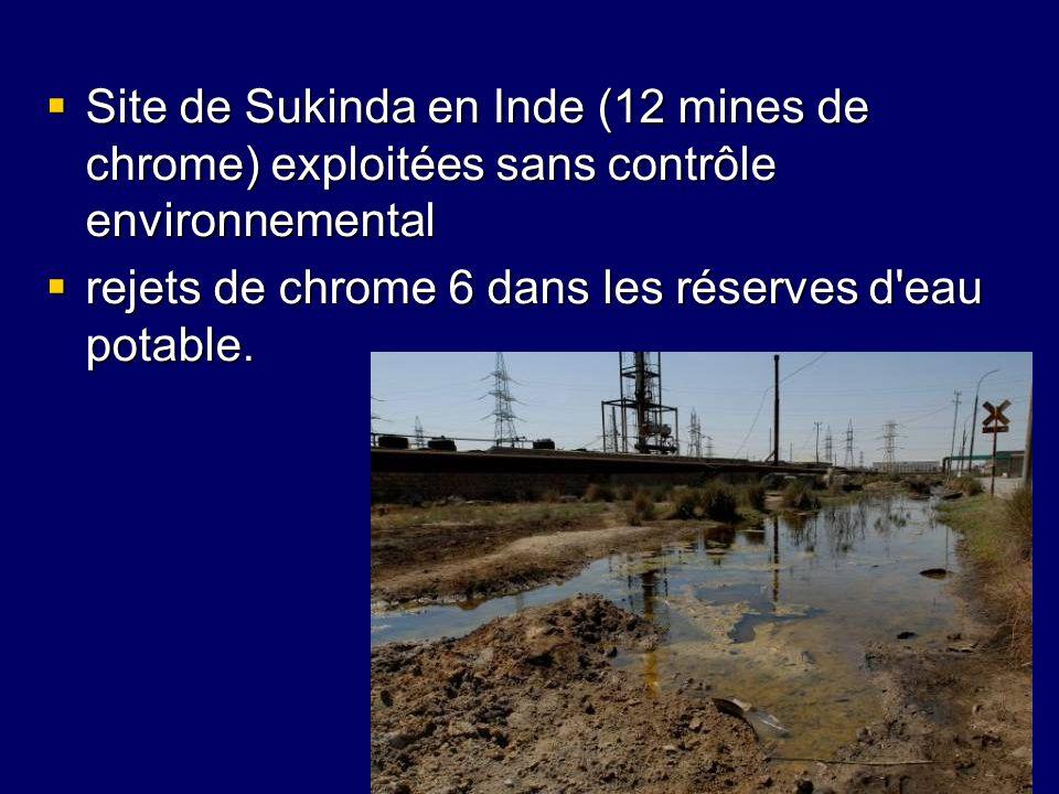 Site de Sukinda en Inde (12 mines de chrome) exploitées sans contrôle environnemental