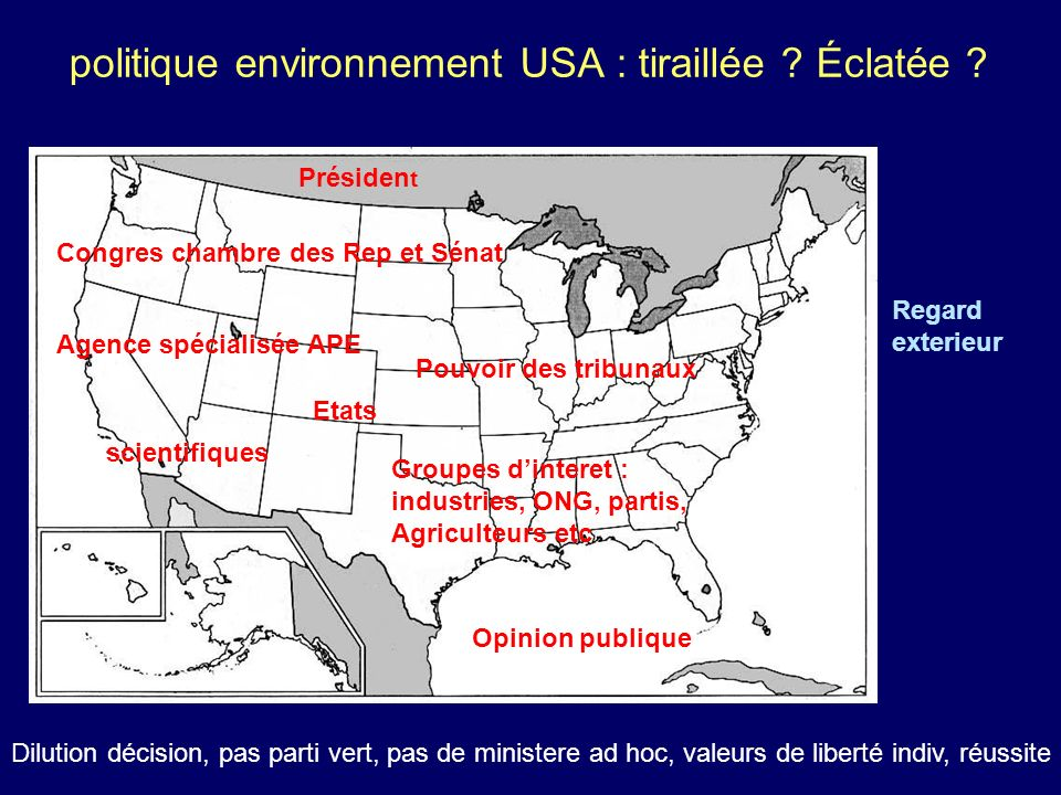 politique environnement USA : tiraillée Éclatée