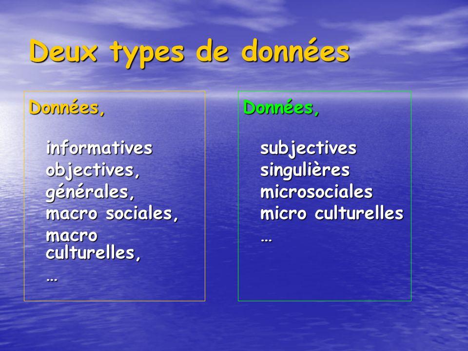 Deux types de données Données, objectives, générales, macro sociales,