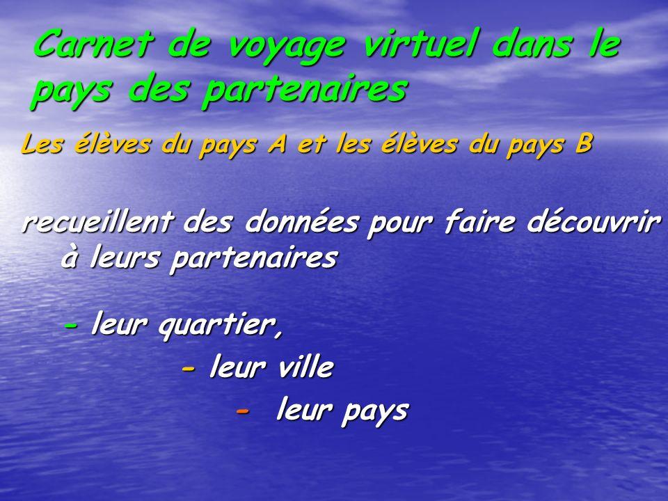 Carnet de voyage virtuel dans le pays des partenaires