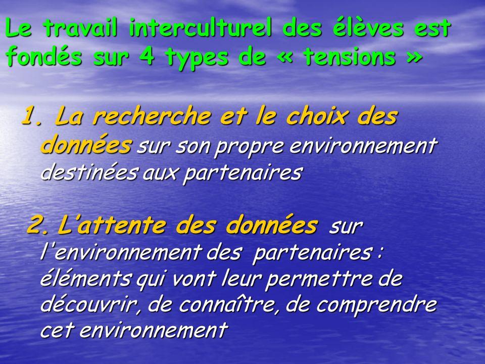 Le travail interculturel des élèves est fondés sur 4 types de « tensions »